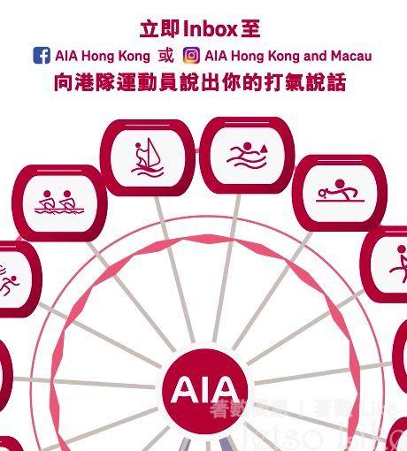 AIA 免費贈送 香港摩天輪 門票